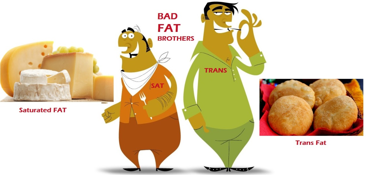 Watch Why Fad Diets Are Bad and How to Avoid Them video